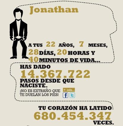 Infografía de tu Vida
